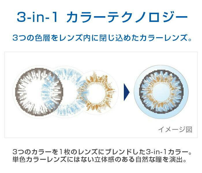 3-in-1 カラーテクノロジー